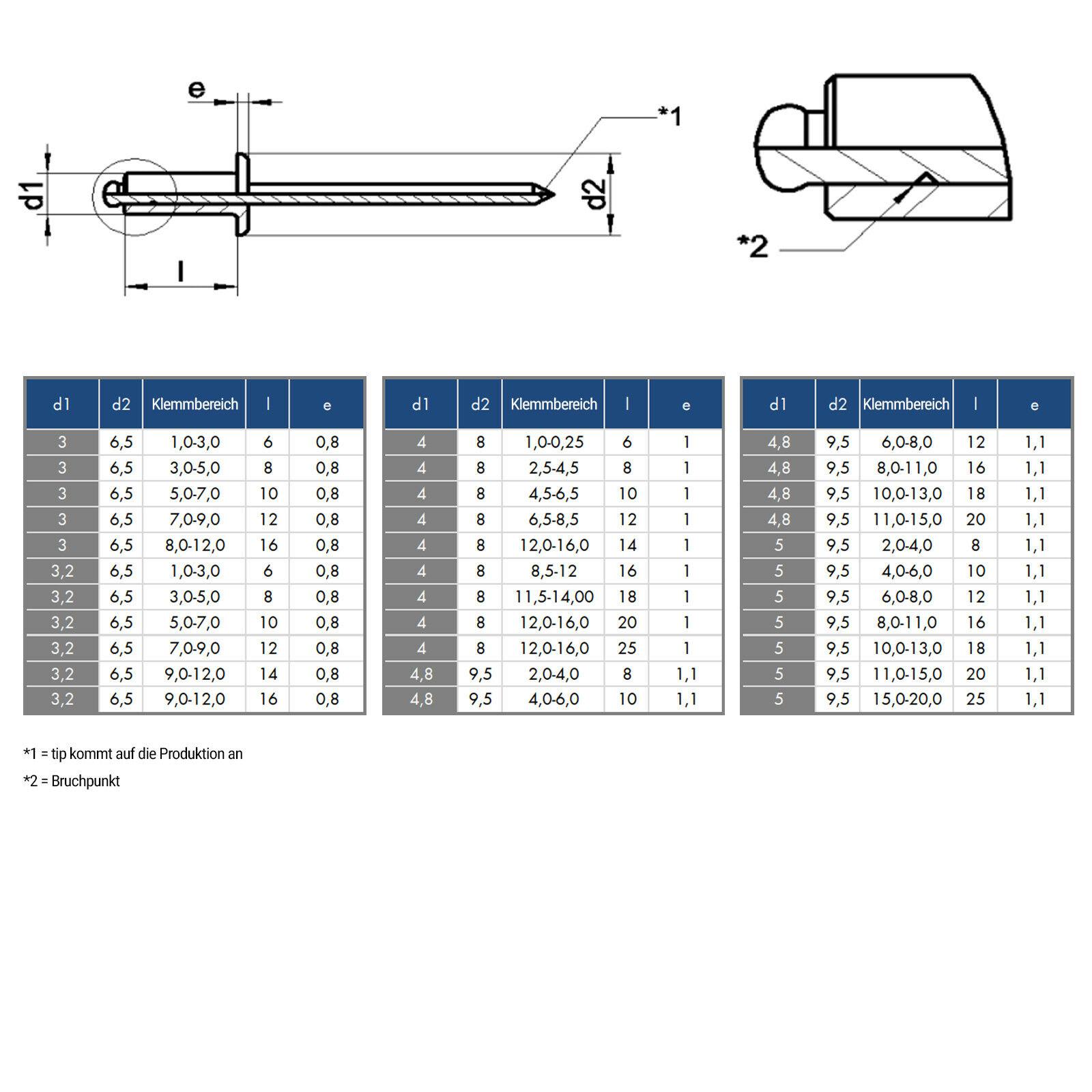 DERING Blindniet 4,0x25 mm mit Flachkopf DIN 7337 Edelstahl A2 rostfrei | Nieten 30 St/ück