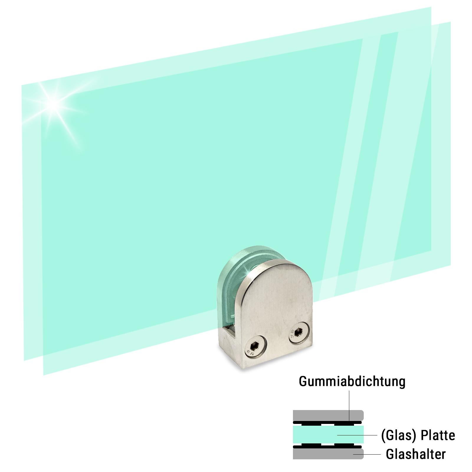 Glashalter / Glasklemme Funktionsweise
